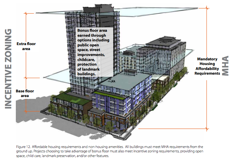 University district rezone proposal a deeper look at for Architecture zoning diagram