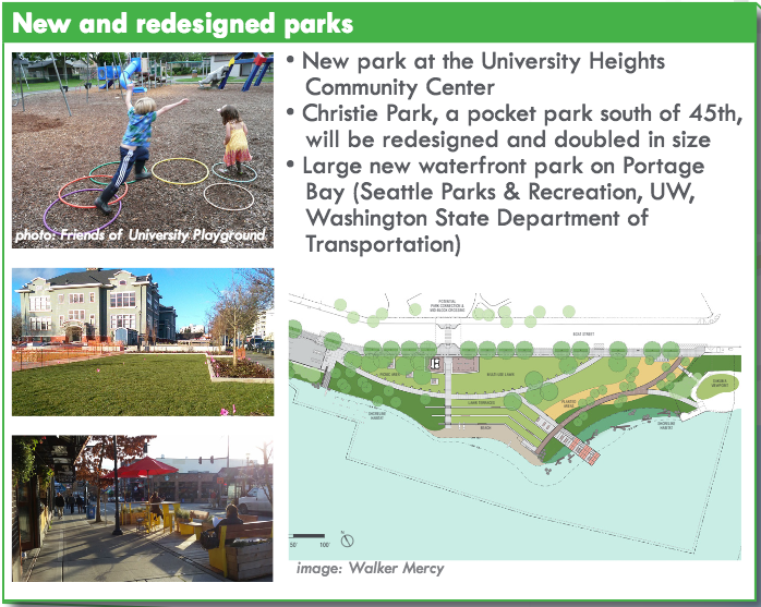The City promises increased park space will come hand-in-hand with new development.