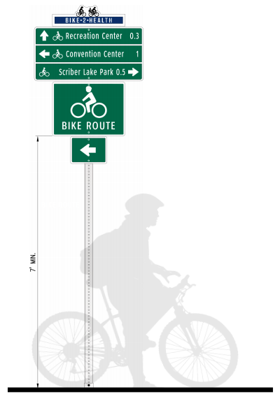 Standard Bike2Health wayfinding signage. (Verdant Health Commission)
