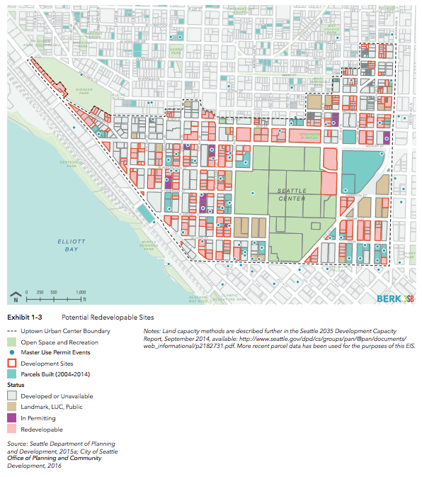Map of potentially redevelopable sites within Uptown. (BERK / 3SB / City of Seattle)