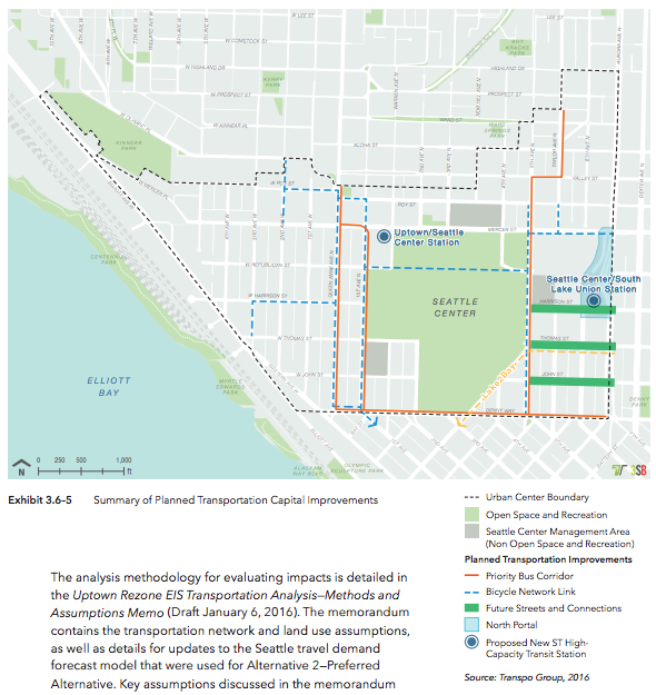 Capital improvement projects planned for Uptown. (Transpo Group / 3SB / City of Seattle)